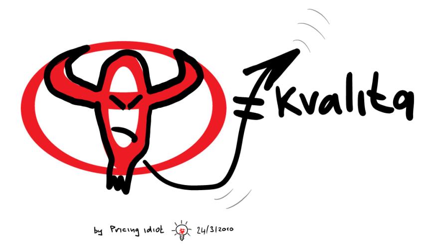 Toyota devil's brand