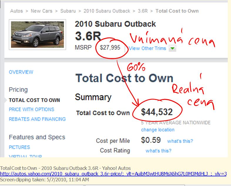 Auto vnimana cena