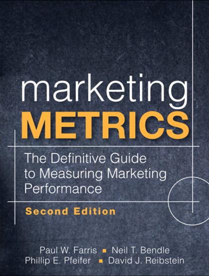 Pricing metrics